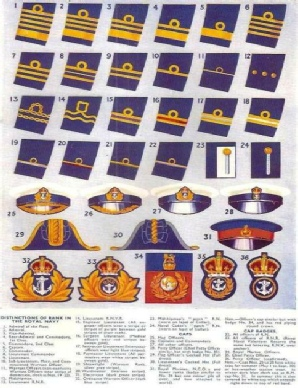 Distinctions of Rank in the Royal Navy